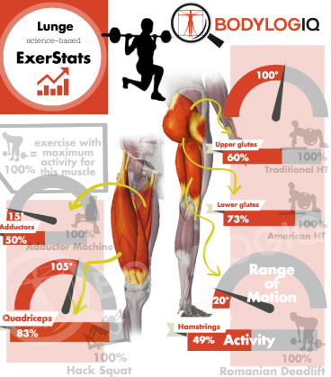 ExerStats_Lunge