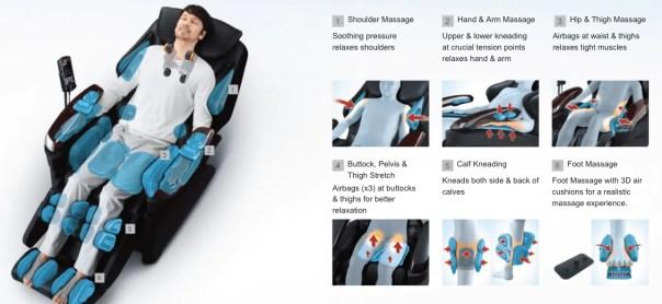 MA70 Massage Areas