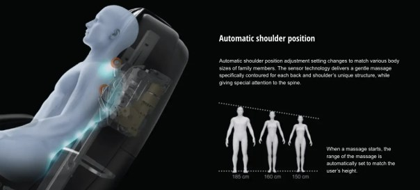 MA70 Shoulder Positioning