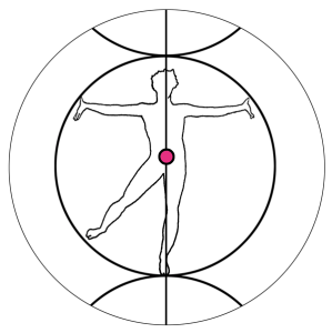 BodymindScience Logo