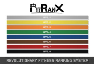 Fitranx Rank Level Chart