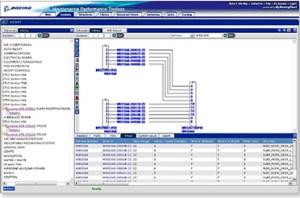 AERO  Dynamic Wiring Diagrams: Improve Maintenance