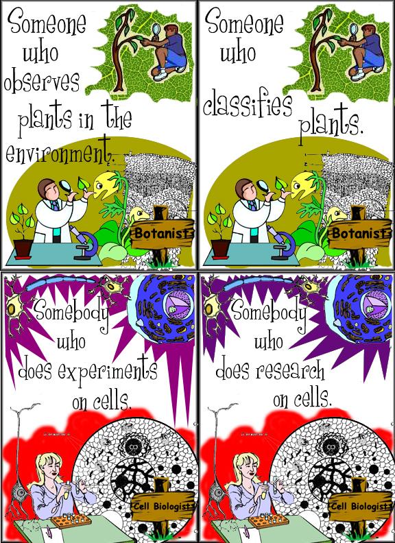 Scientist Flashcards For Esl