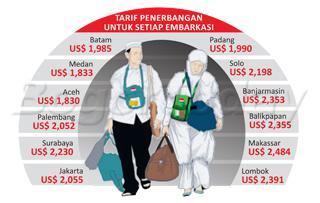 A1---280515-BogorToday