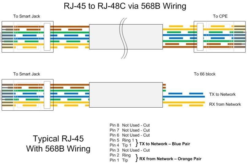 rj 48 to rj11 wiring diagrams