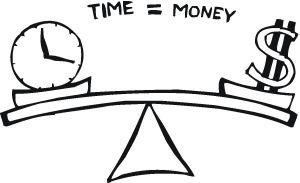 time vs money for web design