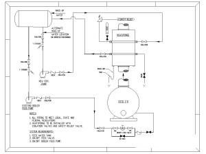 Steam Boiler: Burnham Steam Boiler Piping Diagram