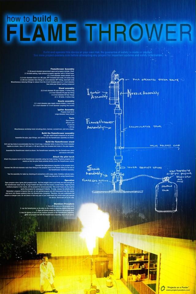 Flamethrower 6 X 9 150 Dpi