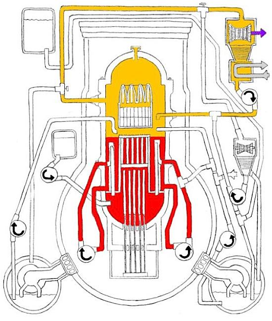 Cool diagram of a nuclear reactor cooling system boing boing reactor 640 normaleviewg ccuart Image collections