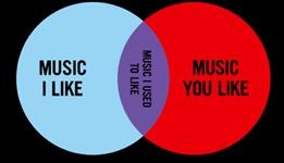 Musicvenndiag
