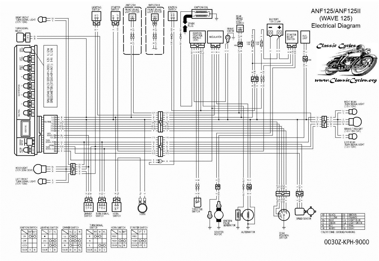 Schema Electrique Ybr 125 Injection