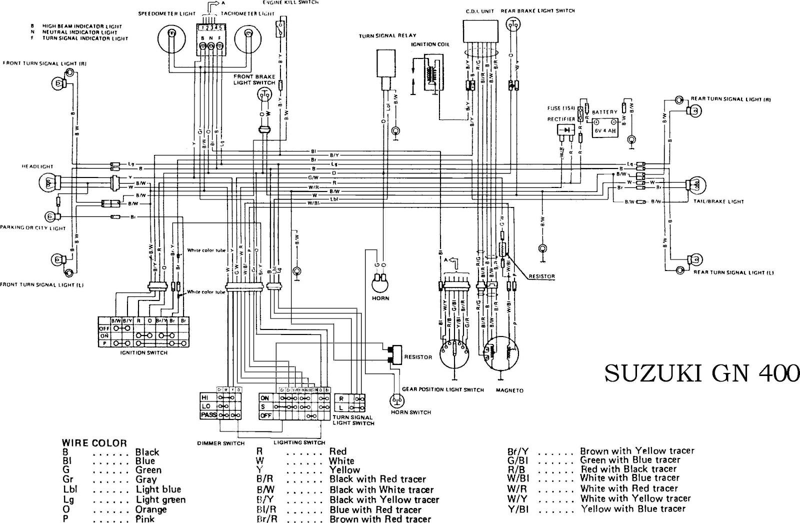 Schema Electrique Burgman 650