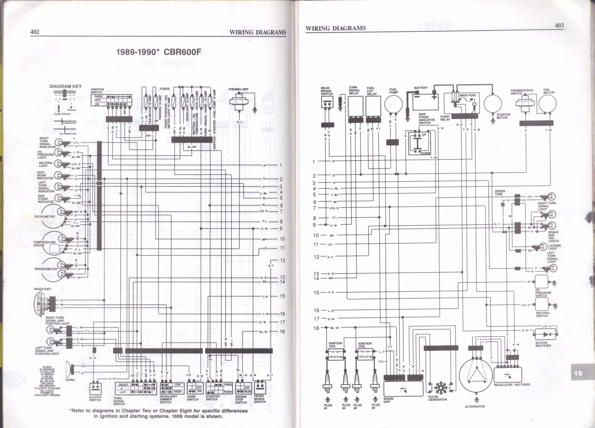 Schema Electrique 900 Cbr