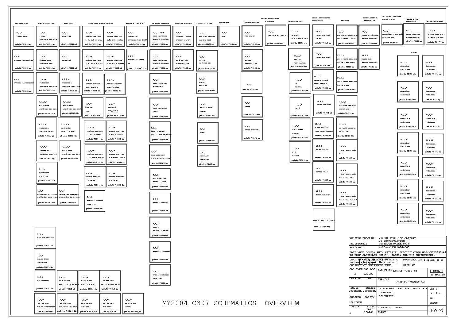 Schema Electrique Ford Mondeo