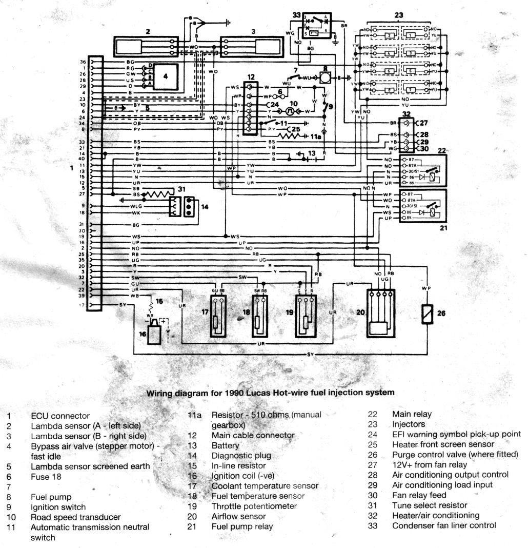 Schema Electrique Range Rover Classic V8