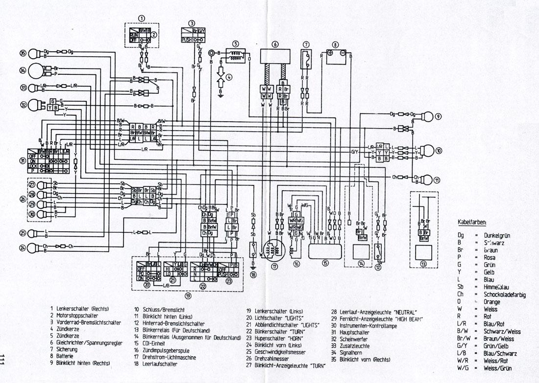 Schema Electrique 750 Super Tenere