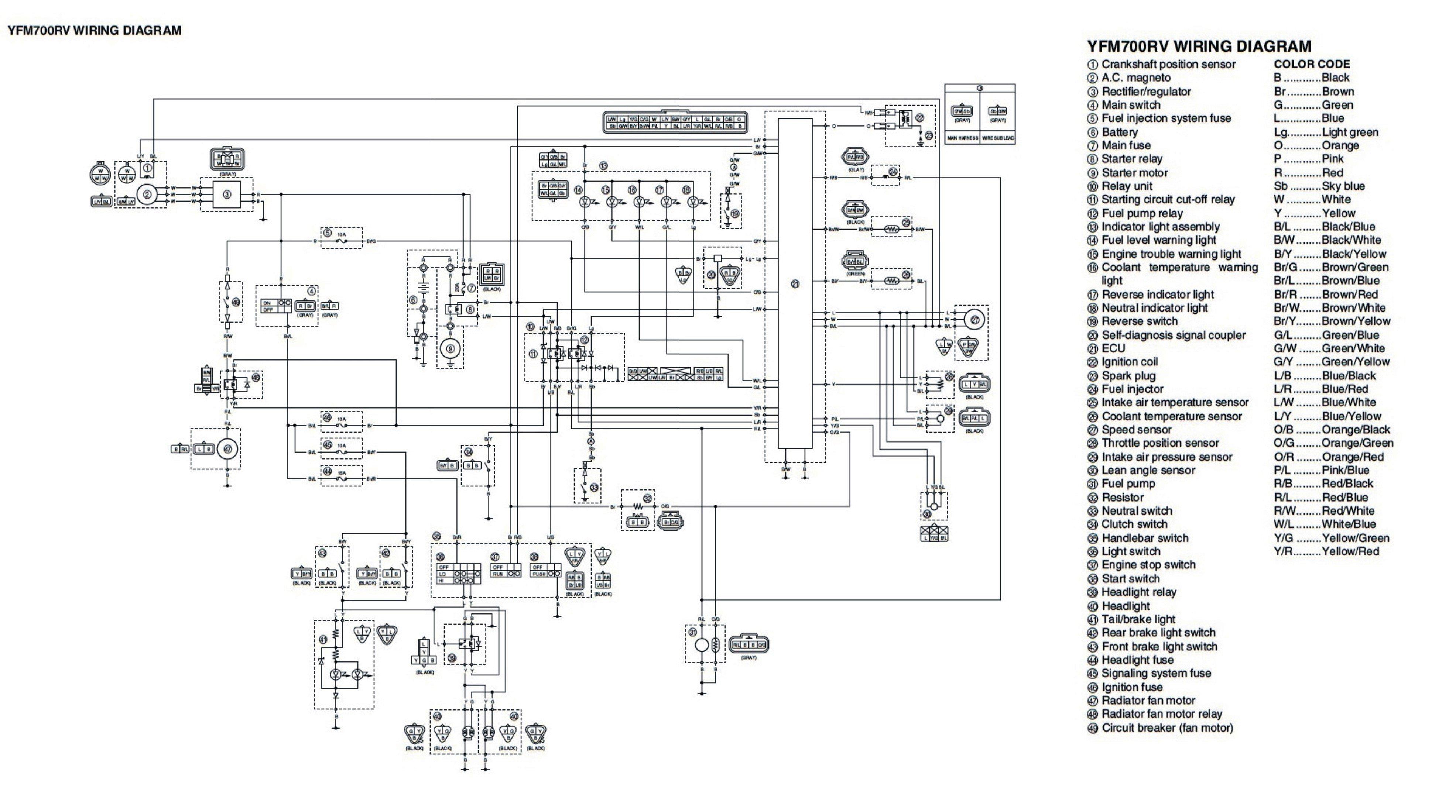 Schema Electrique Yamaha R6