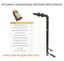 Kit Conduit Ventouse Murale Poele A Granules Noir Diam 80 125 Mm