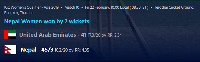 ICC Women's Qualifier Asia 2019 - Nepal Vs United Arab Emirates Scorecard
