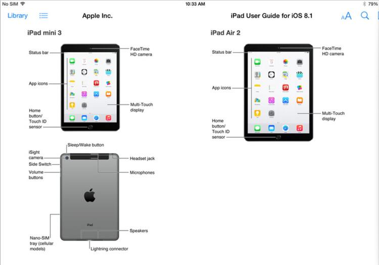 iPad Mini 3 / iPad Air 2