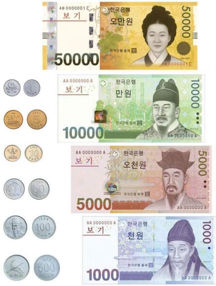 Dinheiro Coréia do Sul