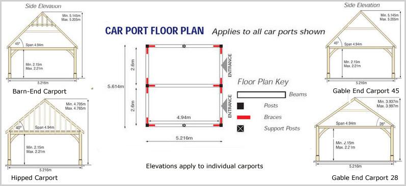carport design dimensions