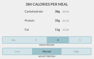 Calories and macros to target per meal