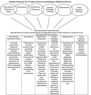 Ua&p Application Essay - image 11