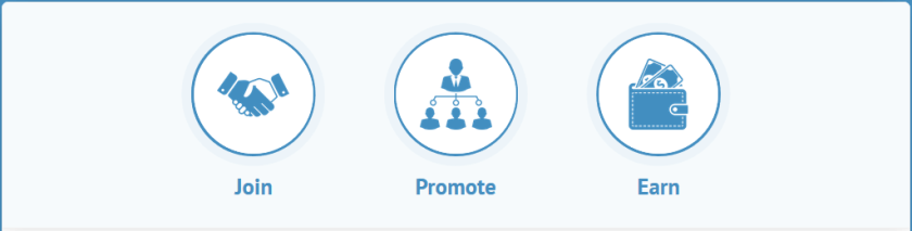 bondora affiliate program