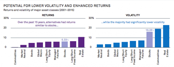 markeplace-lending-returns-volatility