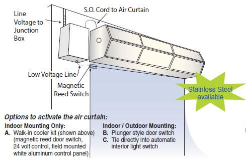sanitation certified low profile 7 air