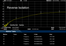 AAS300DP Reverse isolation