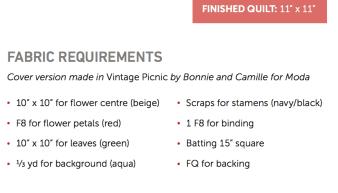 Fleur Mini fabric requirements