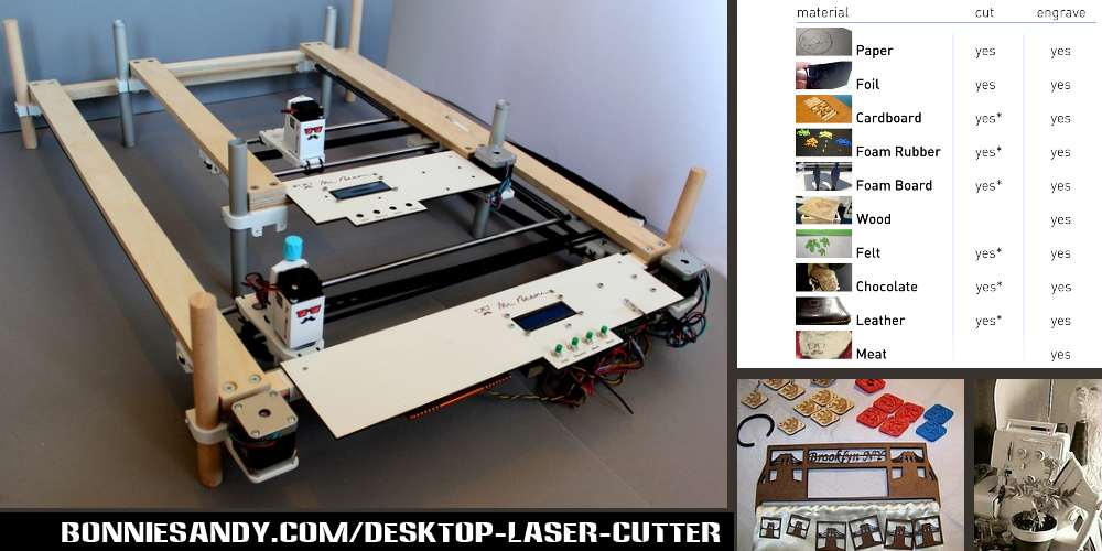 Mr Beam Arduino Powered  Portable Laser Cutter and Engraver DIY kit Makes  Tech Available to the Masses