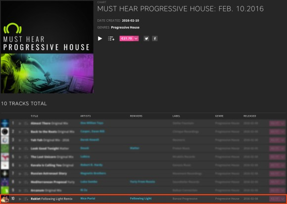 NICO PARISI – RAKLET (FOLLOWING LIGHT REMIX) CHARTED BY BEATPORT