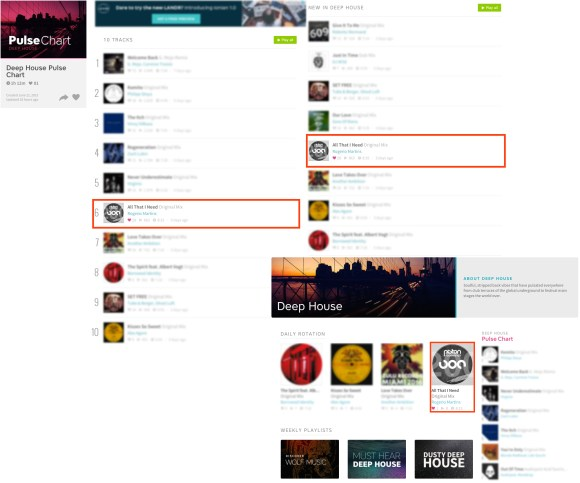 ROGERIO MARTINS – ALL THAT I NEED (ORIGINAL MIX) FEATURED BY BEATPORT LISTEN
