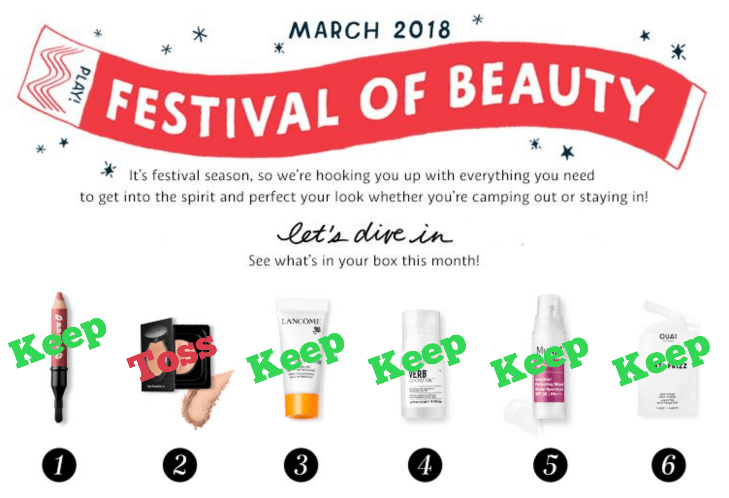 Is It Worth It? | Sephora Play! March 2018 Value Analysis