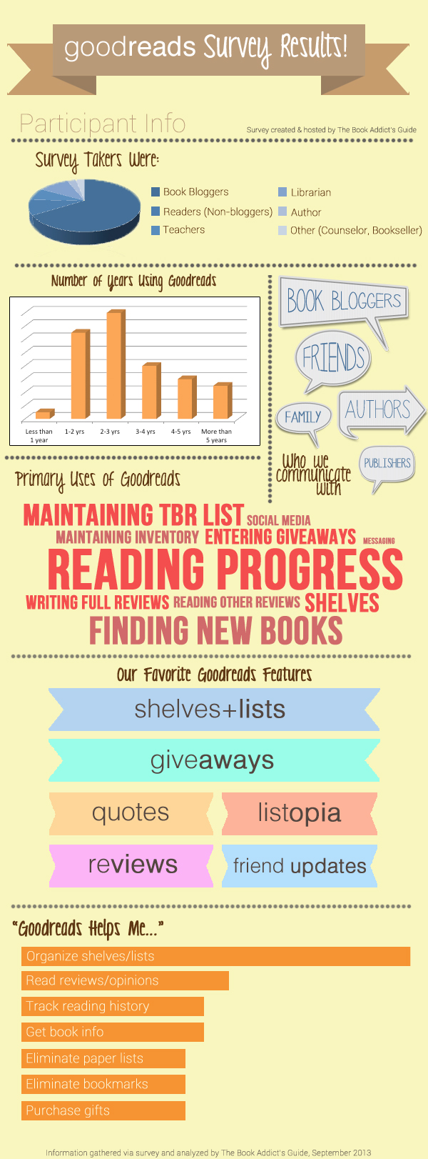 GoodreadsInfographic