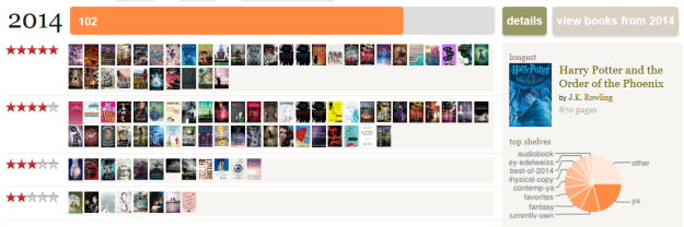 Goodreads October 2014