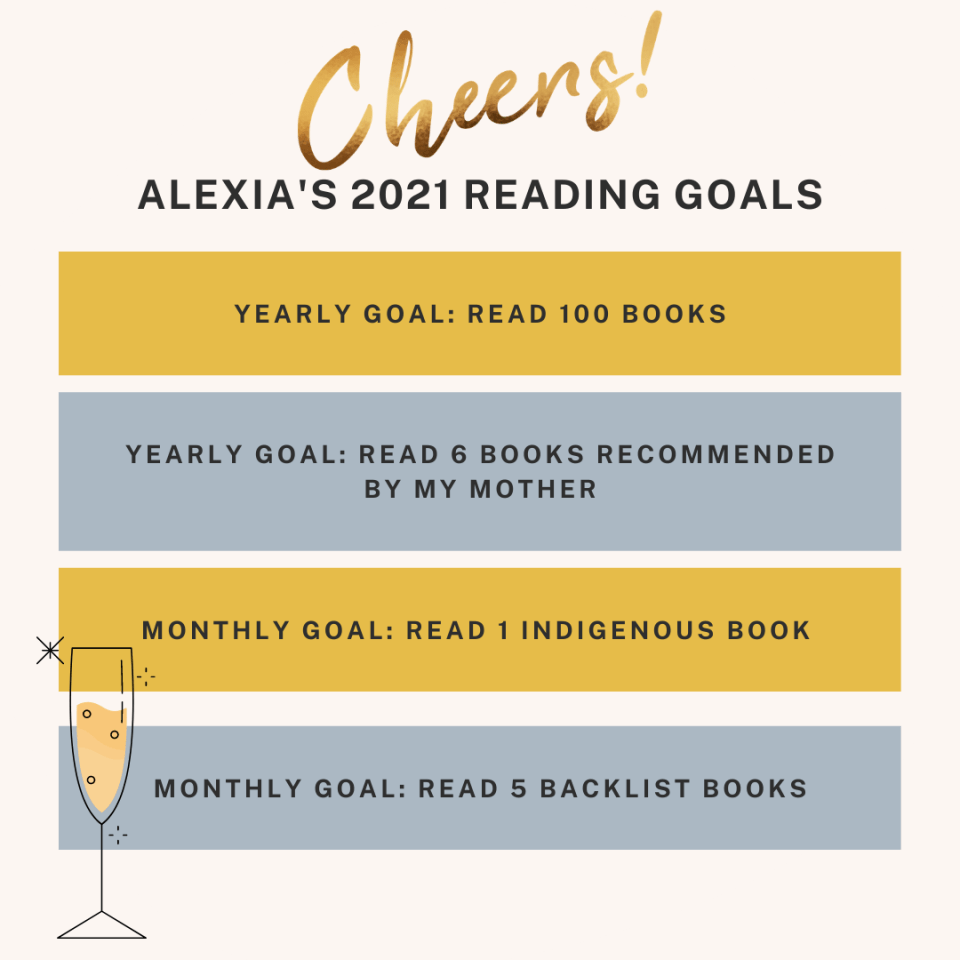 2021 Reading Goals in an image