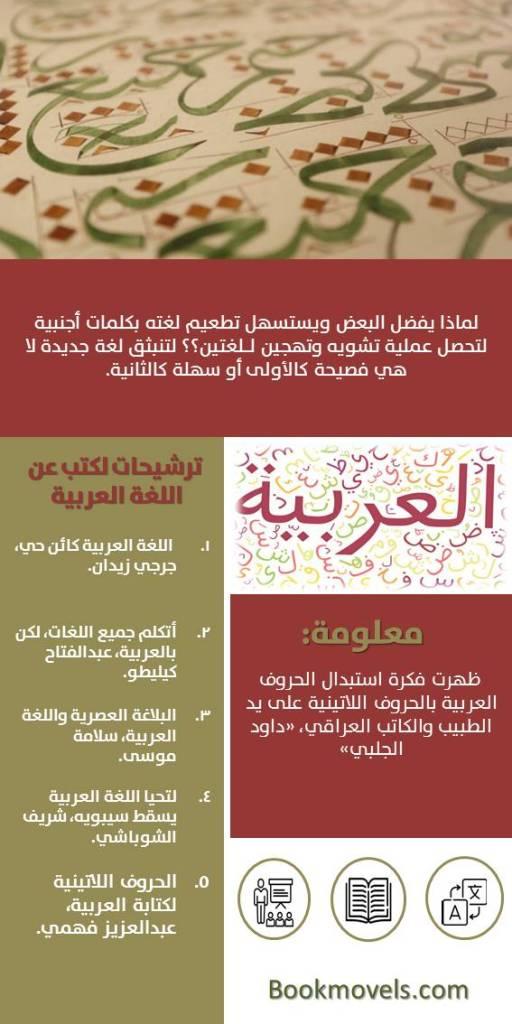 اللغة العربية الفصحى والحديث بها والاهتمام بالترجمة