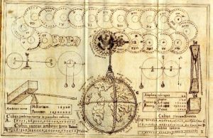 Astrology mathematics