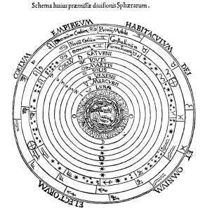 Geocentric celestial spheres; Peter Apian's Cosmographia (Antwerp, 1539)