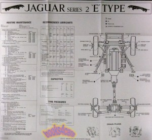 Jaguar ShopService Manuals at Books4Cars