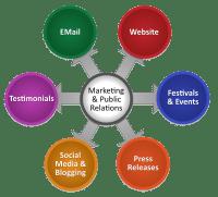Marketing & PR Trans