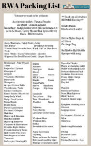 RWA Packing List V1 188x300 Authors Dish   printable packing list and last minute notes