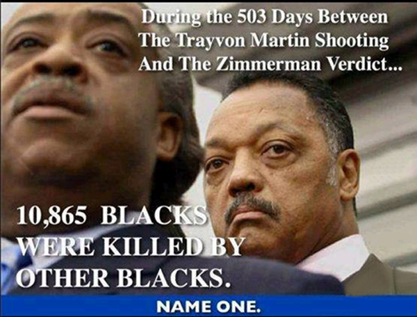 Black deaths in America