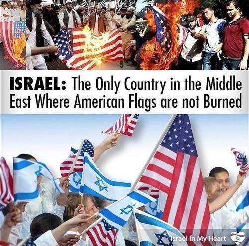 Israel doesn't hate America