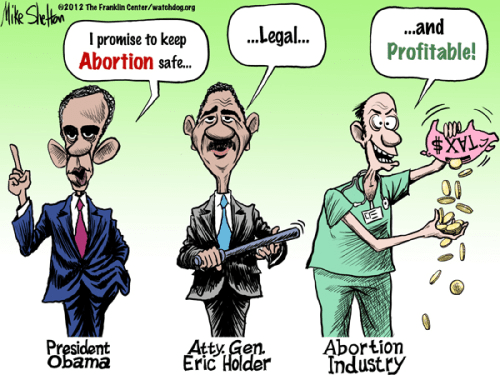 Abortion and Democrats