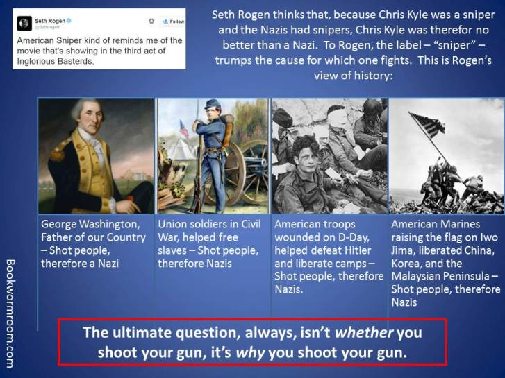 Seth Rogen and history 1